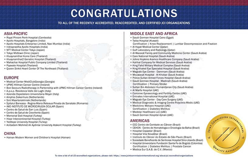 Congratulations to all recently accredited and certified JCI organizations